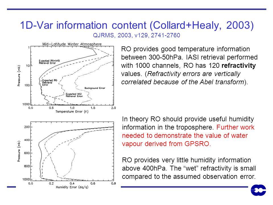 1D-Var information content (Collard+Healy, 2003) QJRMS, 2003, v129, 2741-2760
