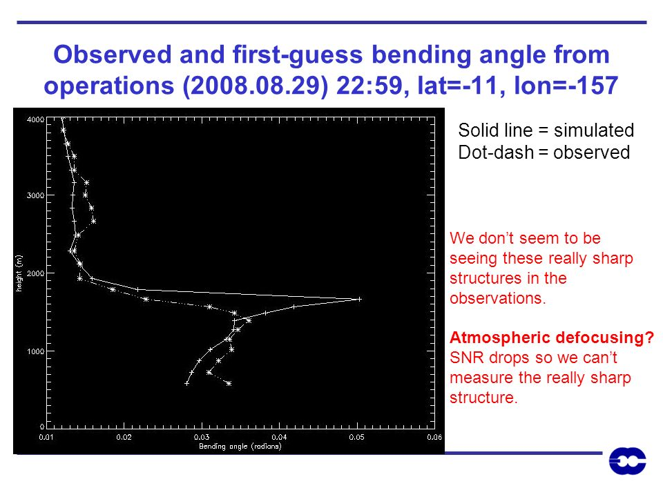 Observed and first-guess bending angle from operations (2008. 08