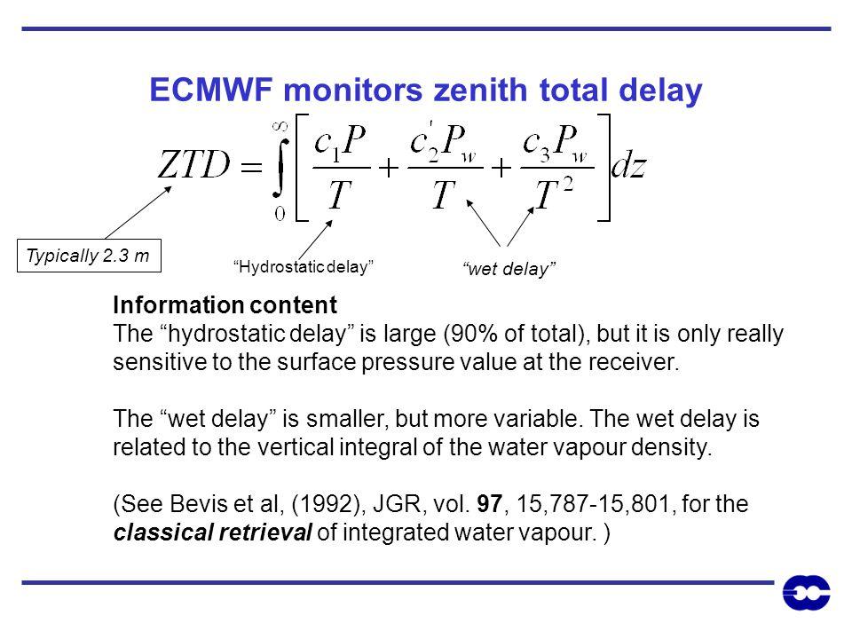 ECMWF monitors zenith total delay