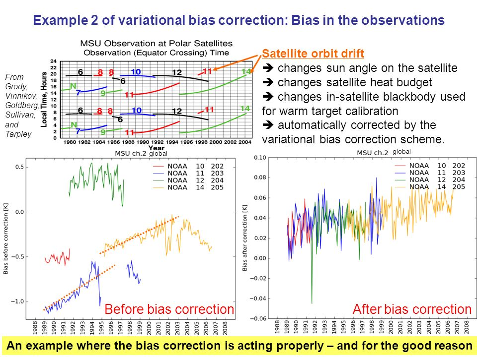Example 2 of variational bias correction: Bias in the observations