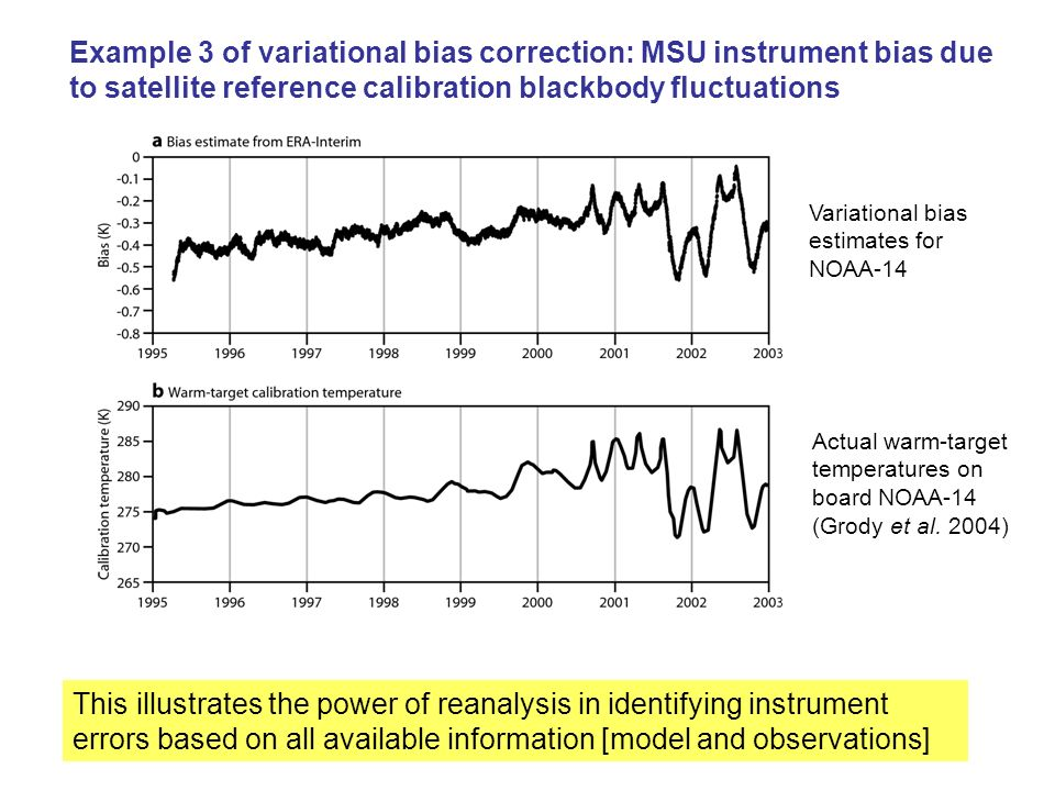 Example 3 of variational bias correction: MSU instrument bias due to satellite reference calibration blackbody fluctuations