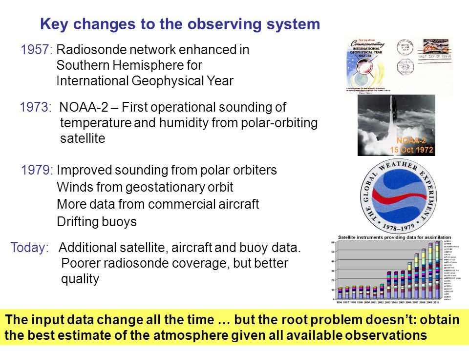 Key changes to the observing system