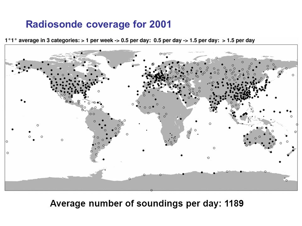Radiosonde coverage for 2001