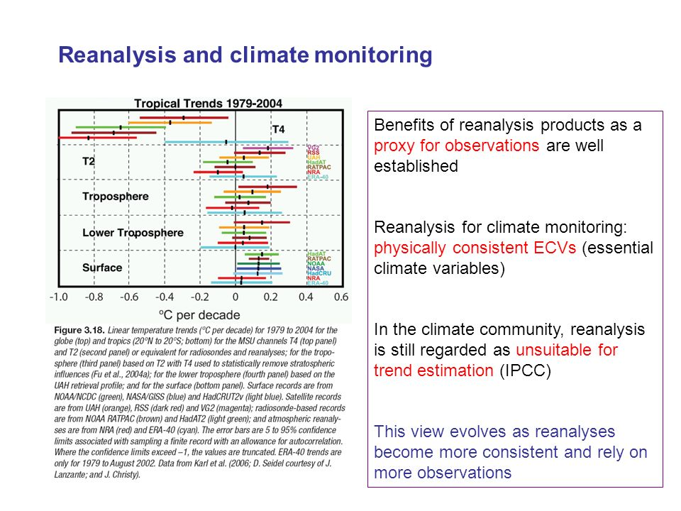 Reanalysis and climate monitoring