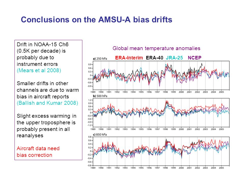 Conclusions on the AMSU-A bias drifts
