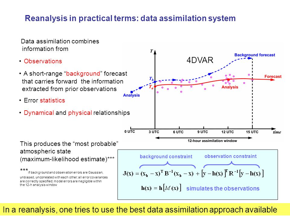 Reanalysis in practical terms: data assimilation system