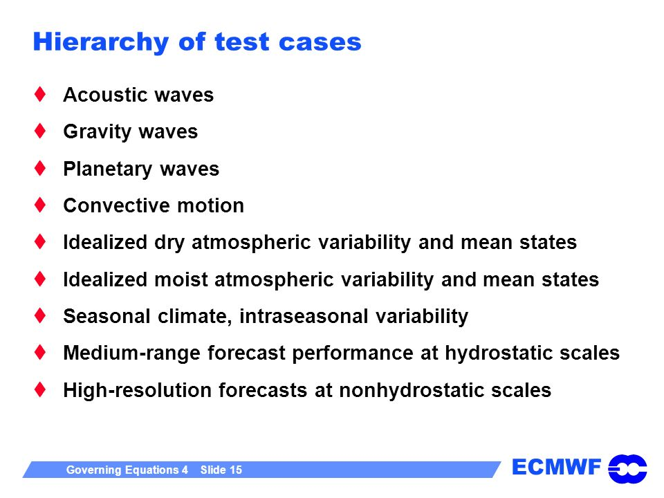 Hierarchy of test cases