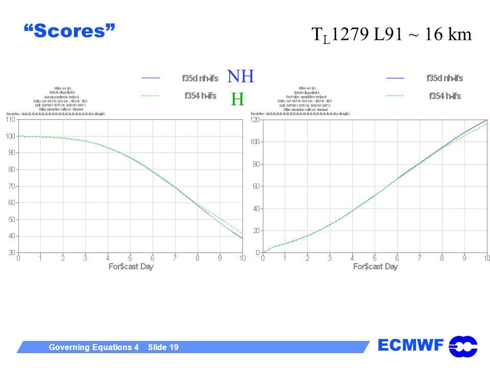 Scores TL1279 L91 ~ 16 km NH H