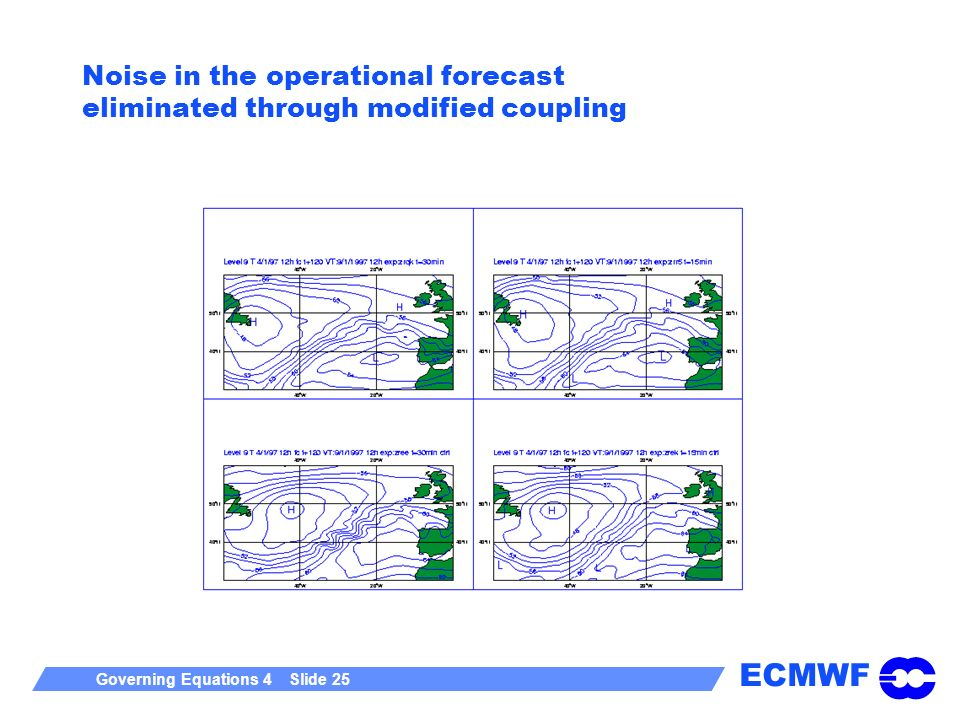 Noise in the operational forecast eliminated through modified coupling