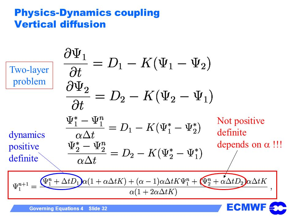 Physics-Dynamics coupling Vertical diffusion