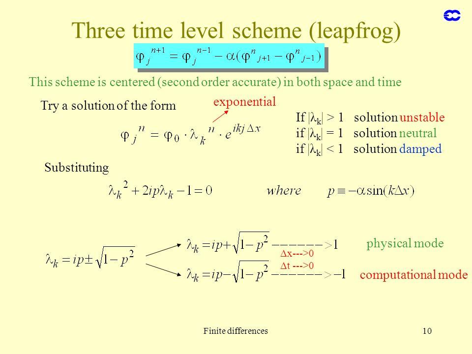 Three time level scheme (leapfrog)