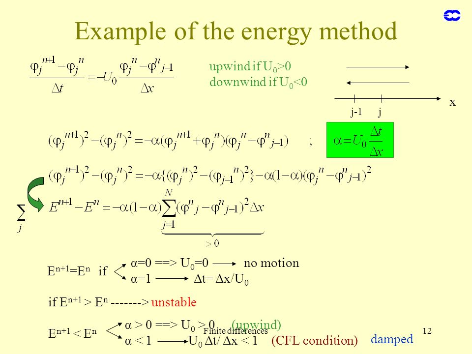 Example of the energy method