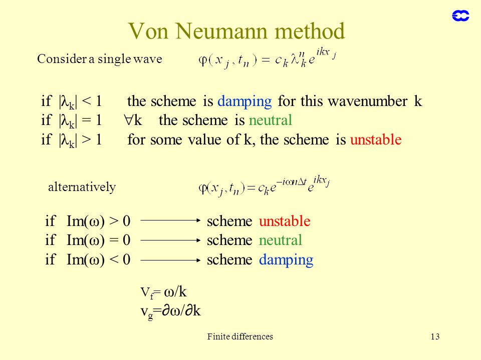 Von Neumann method Consider a single wave. if |λk| < 1 the scheme is damping for this wavenumber k.