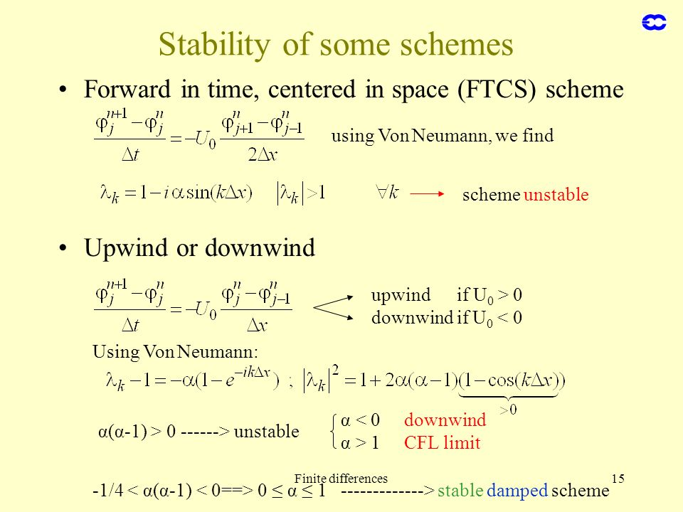 Stability of some schemes