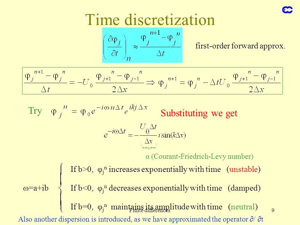 Time discretization Try Substituting we get