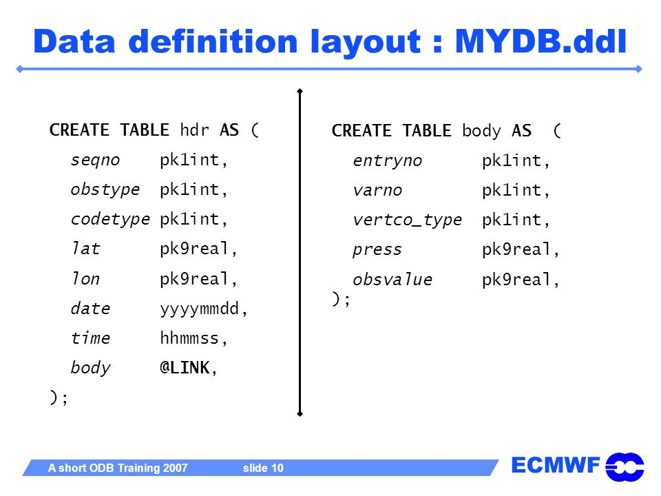 Data definition layout : MYDB.ddl