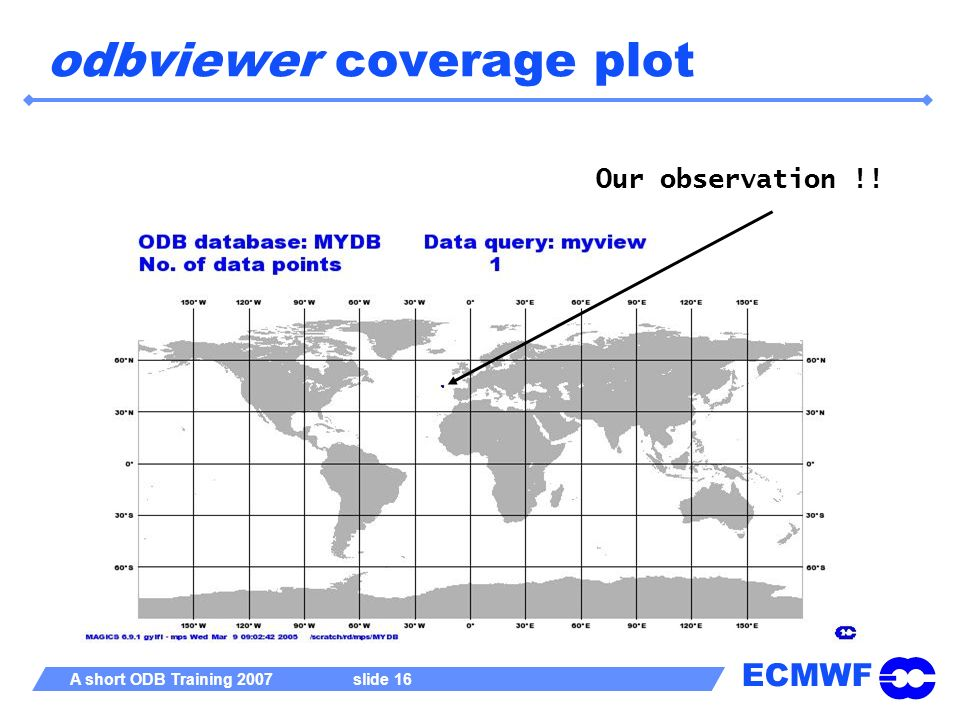 odbviewer coverage plot
