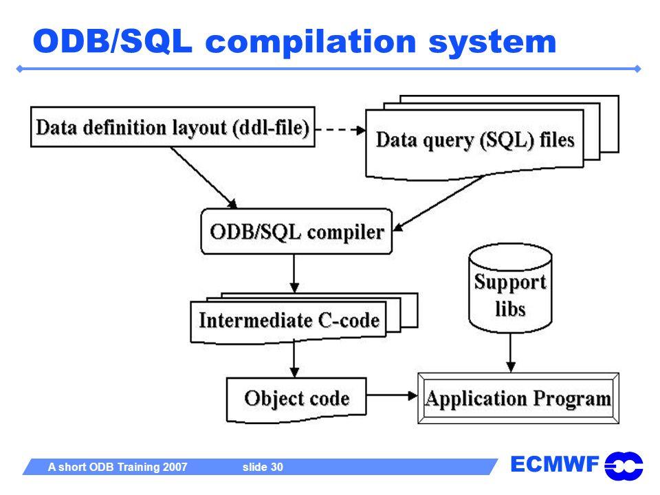 ODB/SQL compilation system