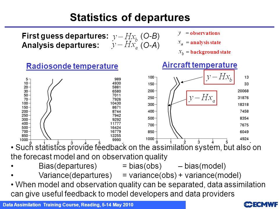 Statistics of departures