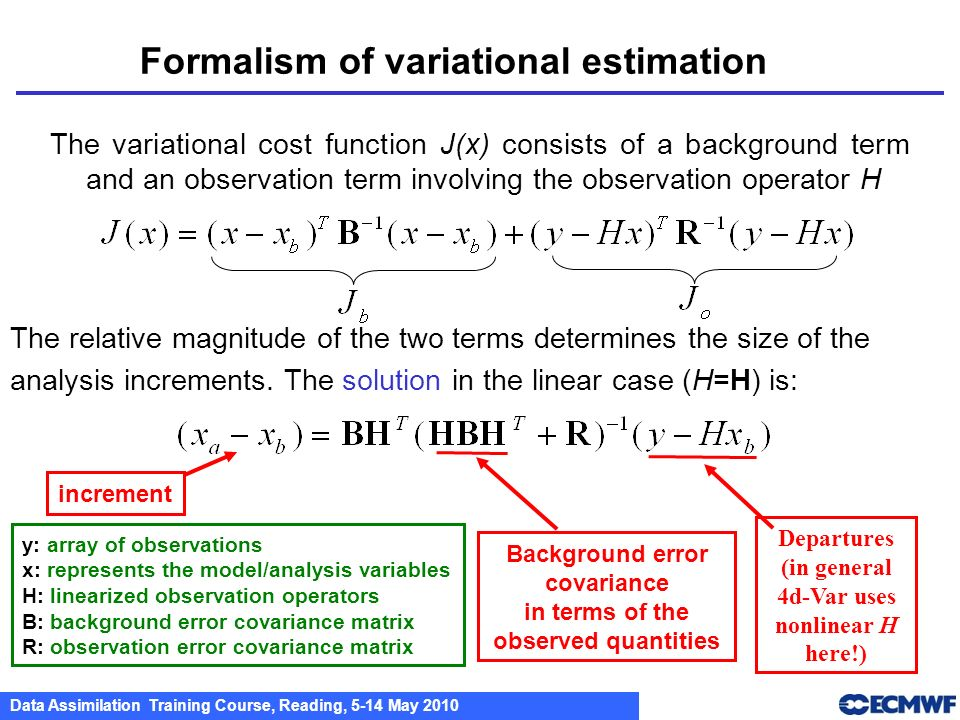 Formalism of variational estimation