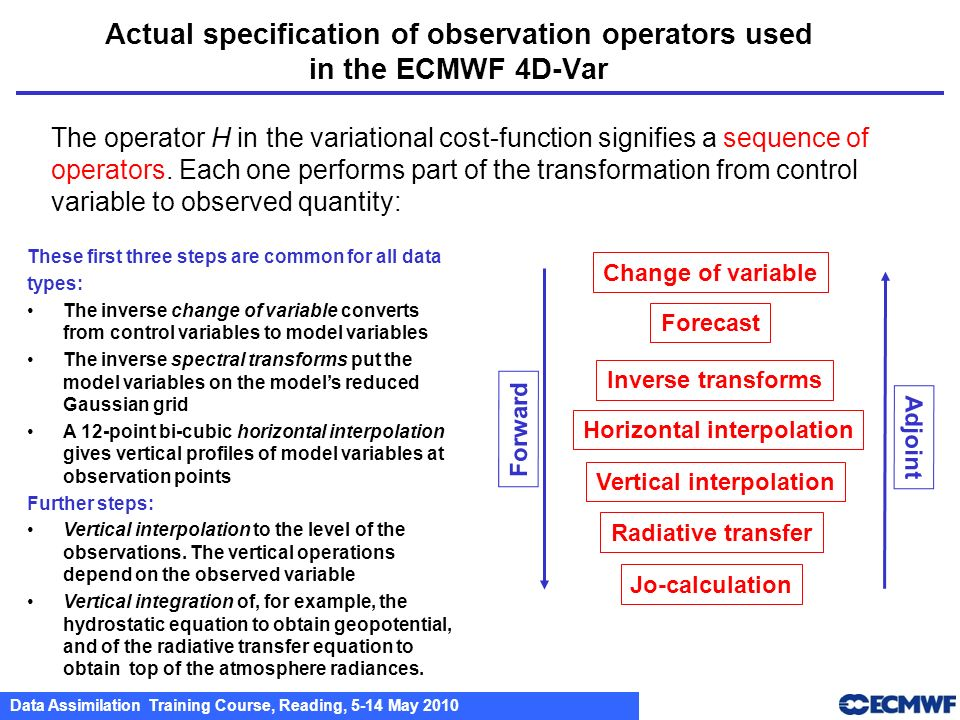 Actual specification of observation operators used in the ECMWF 4D-Var