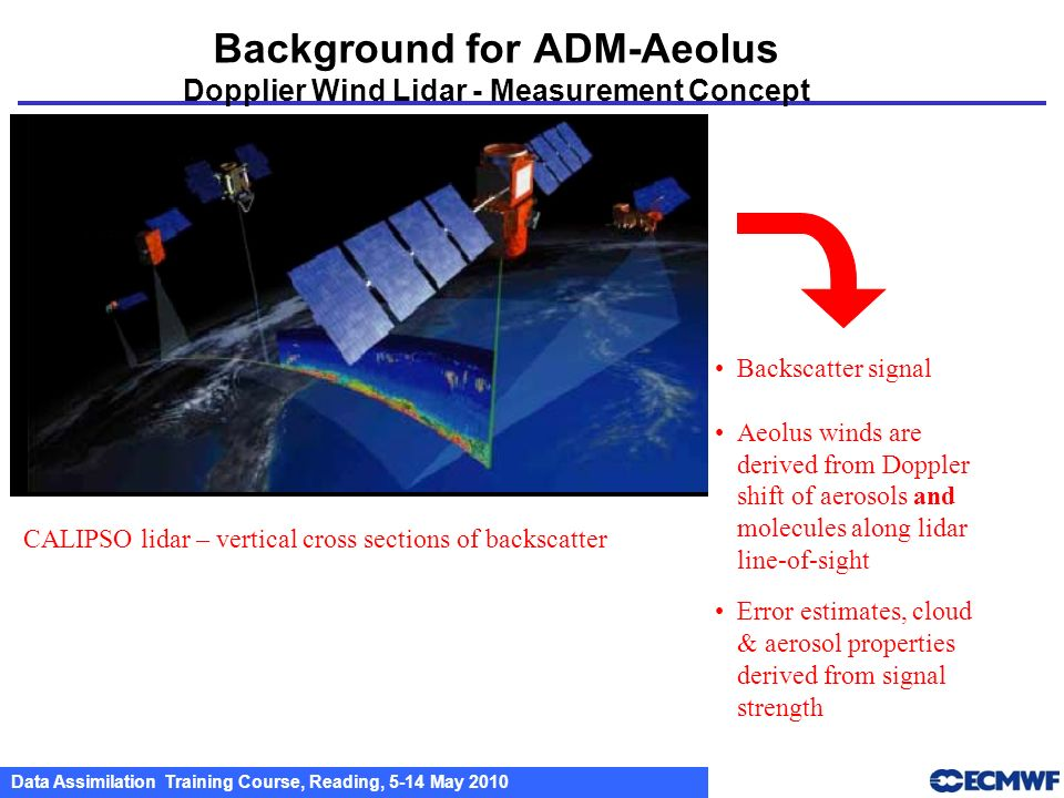 Background for ADM-Aeolus Dopplier Wind Lidar - Measurement Concept