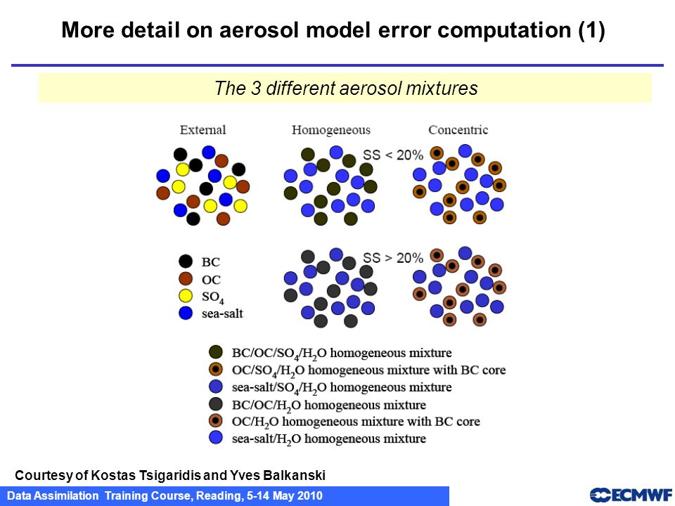 More detail on aerosol model error computation (1)