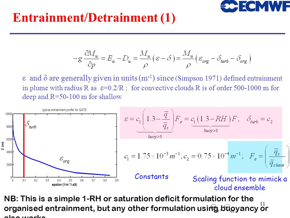 Entrainment/Detrainment (1)