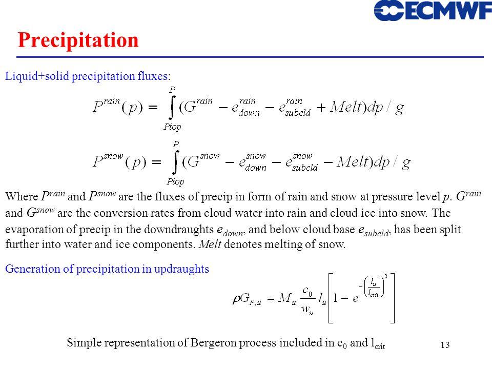 Precipitation Liquid+solid precipitation fluxes: