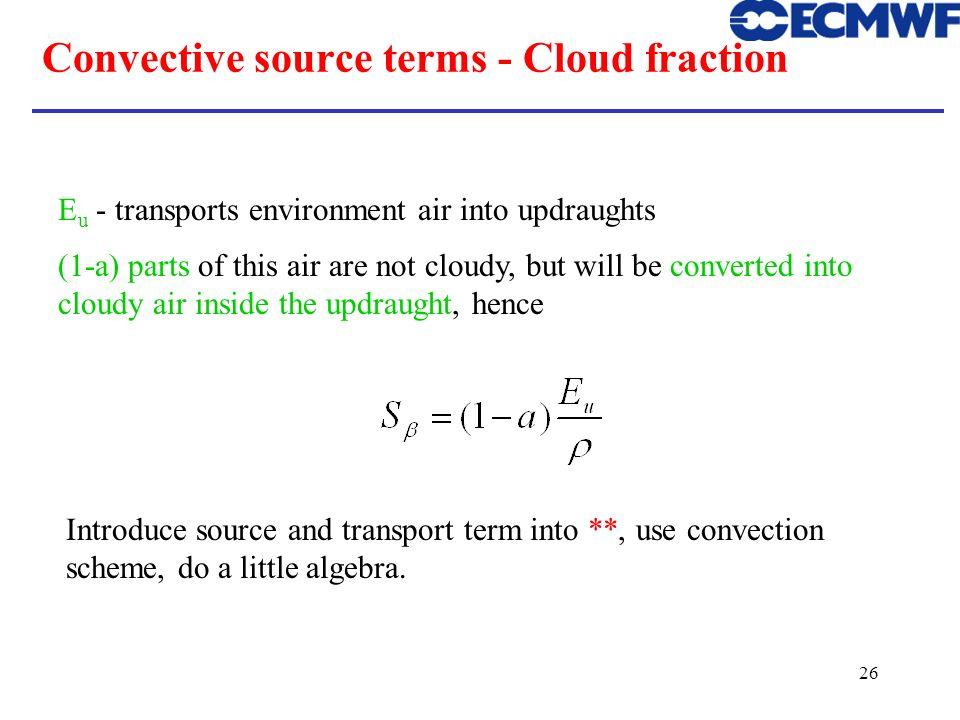Convective source terms - Cloud fraction