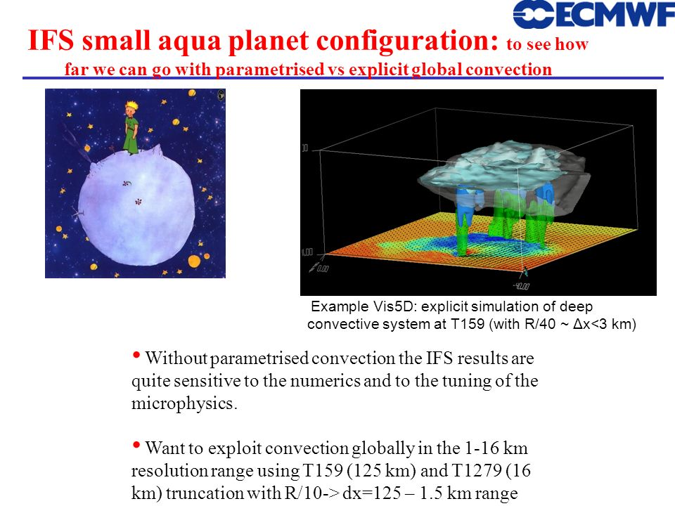 IFS small aqua planet configuration: to see how far we can go with parametrised vs explicit global convection