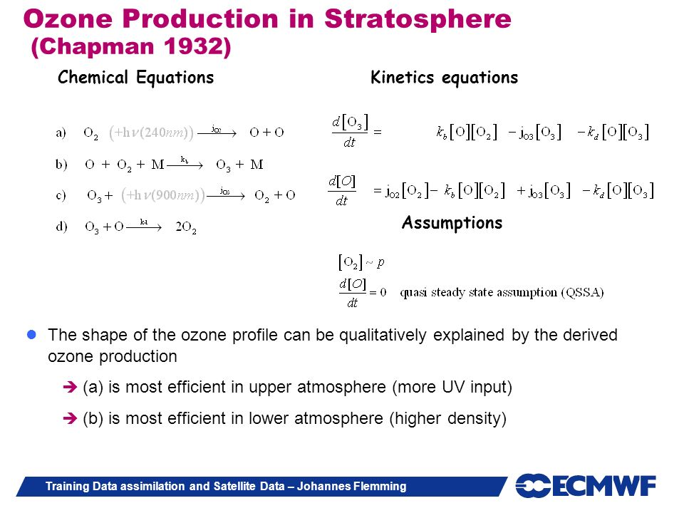 Ozone Production in Stratosphere (Chapman 1932)‏