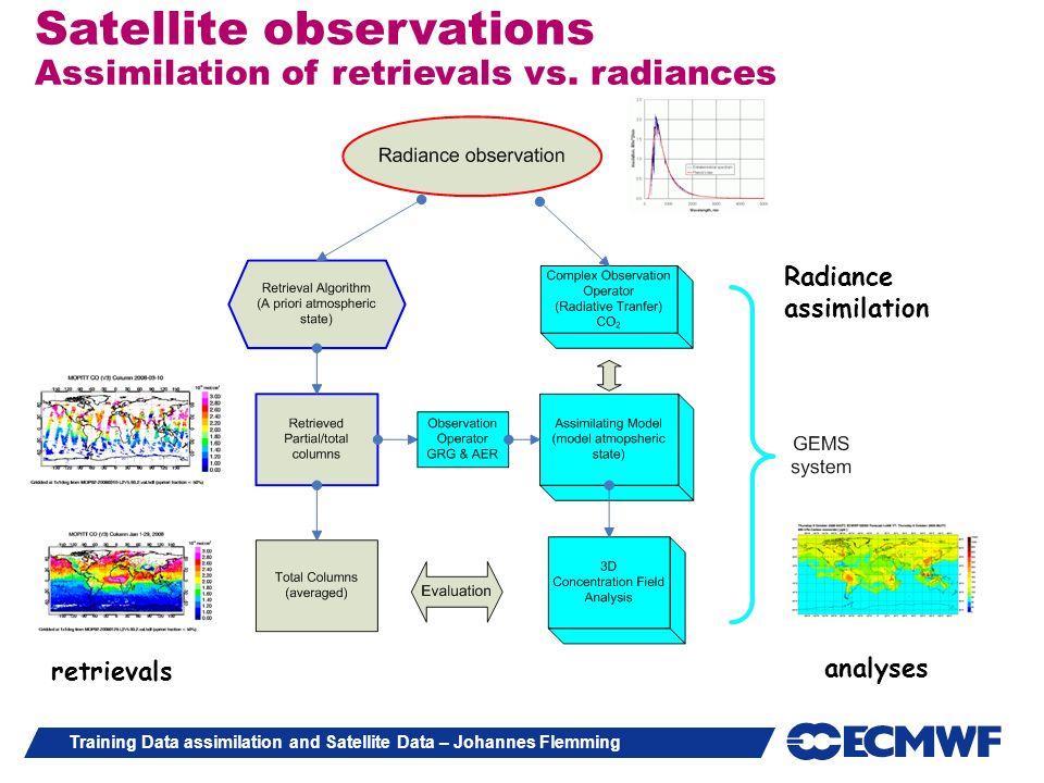 Satellite observations Assimilation of retrievals vs. radiances