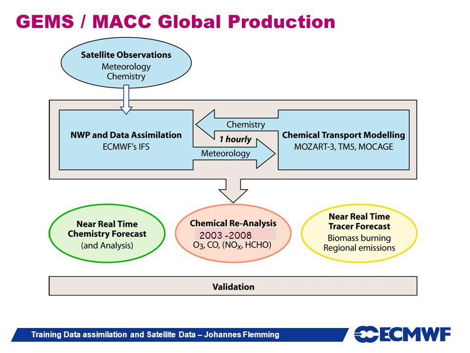 GEMS / MACC Global Production