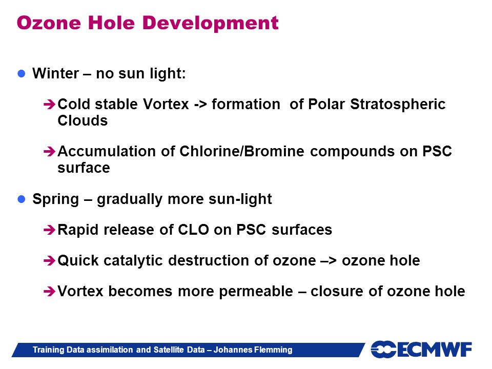 Ozone Hole Development