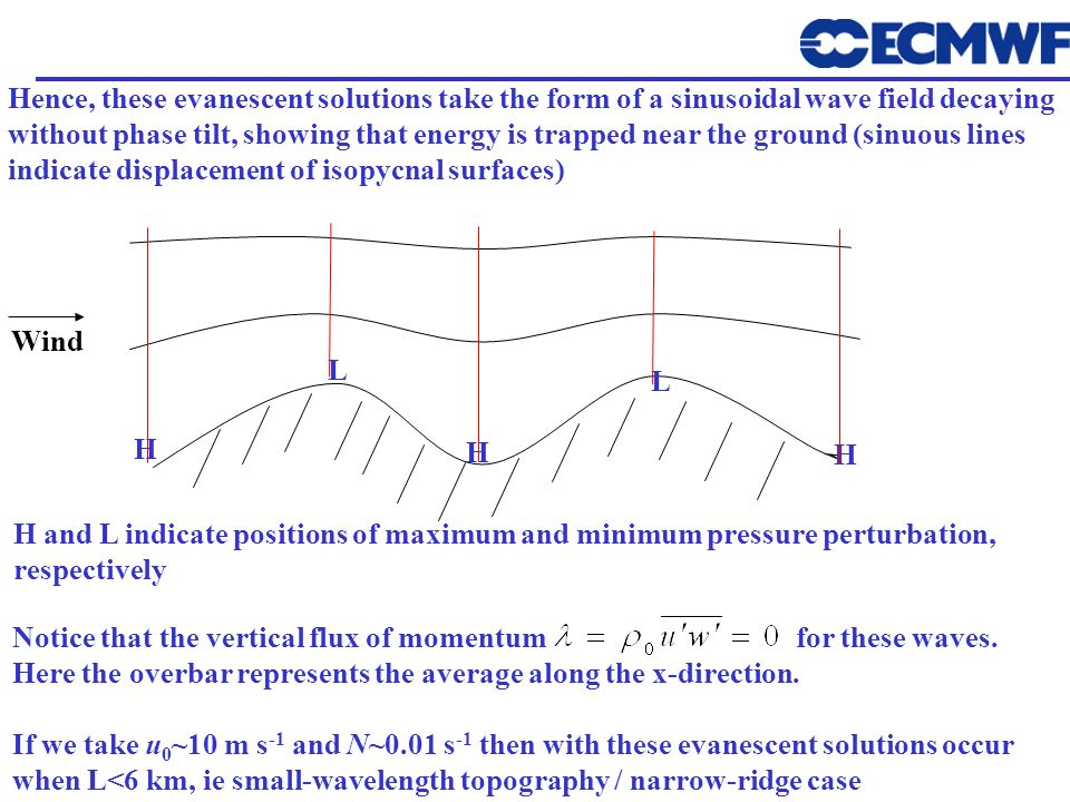 Hence, these evanescent solutions take the form of a sinusoidal wave field decaying without phase tilt, showing that energy is trapped near the ground (sinuous lines indicate displacement of isopycnal surfaces)