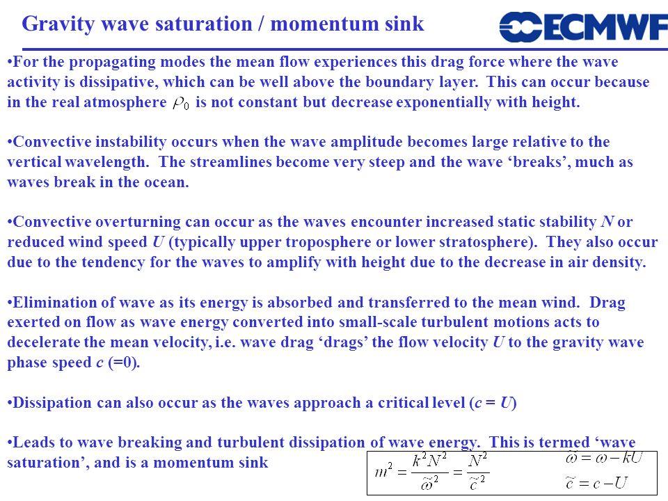 Gravity wave saturation / momentum sink