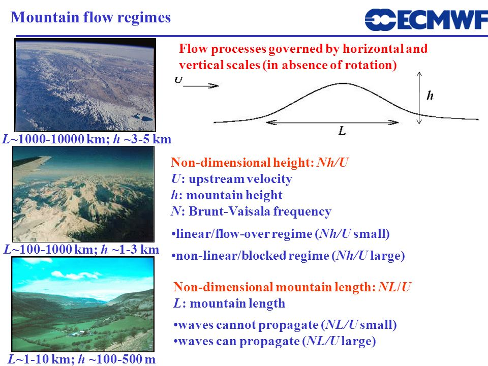 Mountain flow regimes Flow processes governed by horizontal and vertical scales (in absence of rotation)