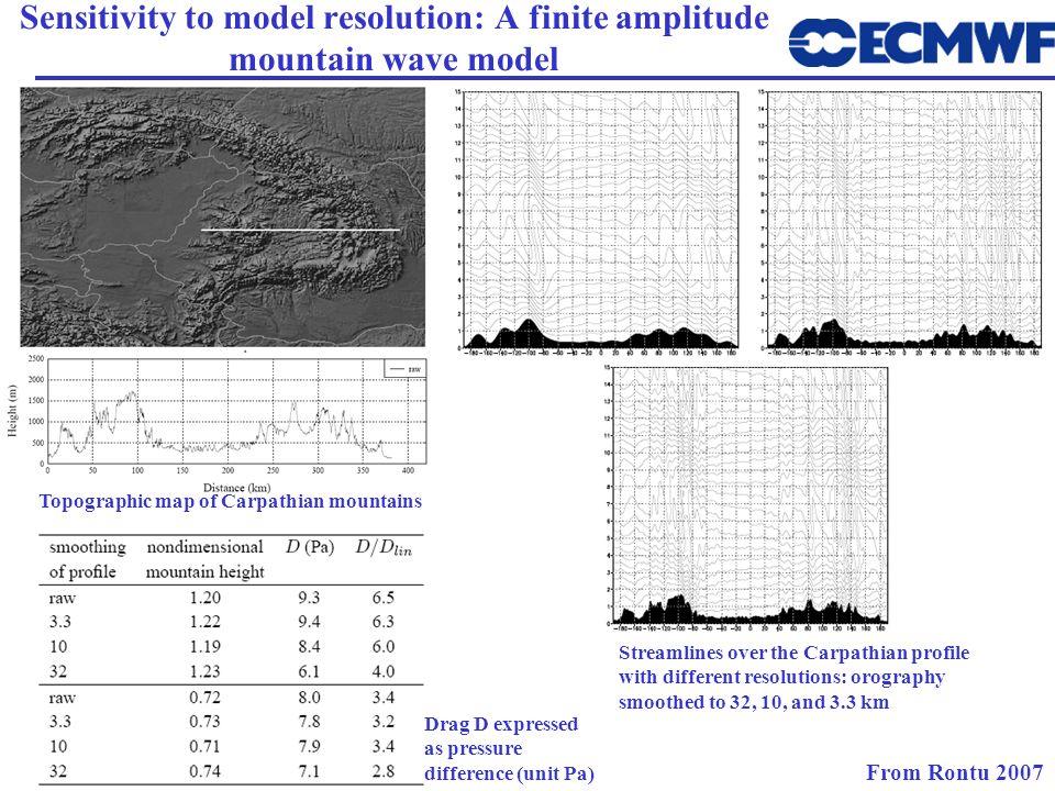 Sensitivity to model resolution: A finite amplitude mountain wave model