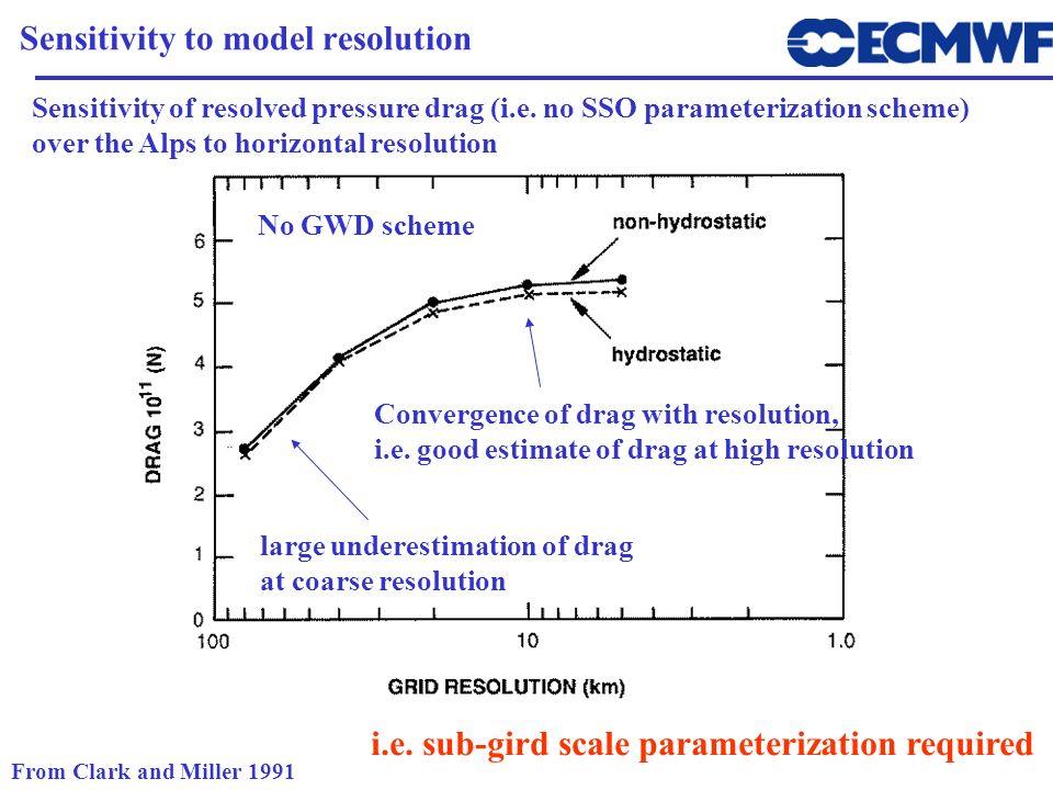 Sensitivity to model resolution
