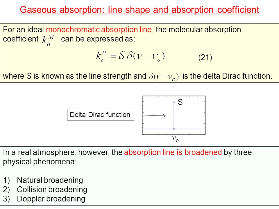Gaseous absorption: line shape and absorption coefficient