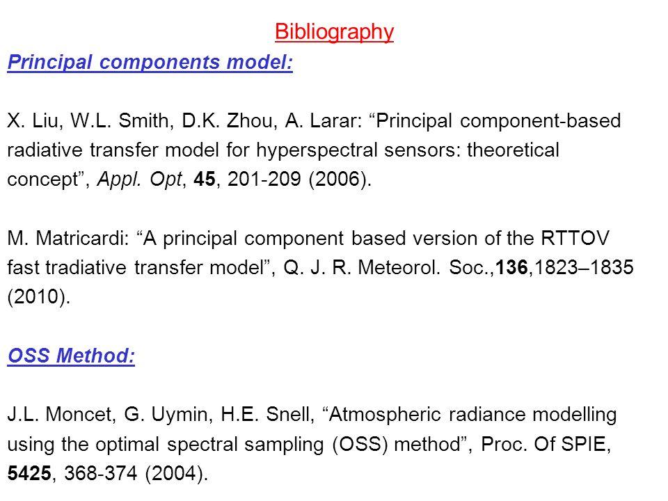 Bibliography Principal components model: