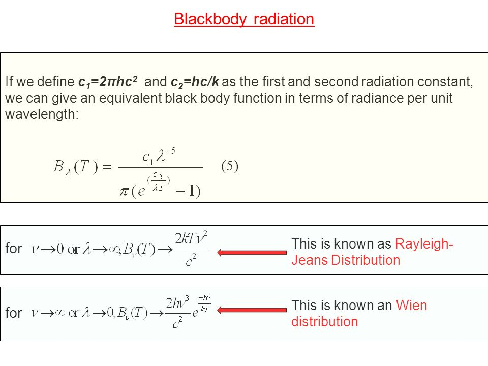 Blackbody radiation (5) for