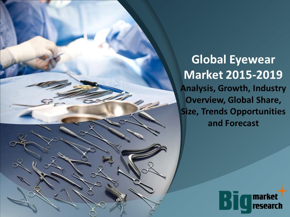 global eyewear market analysis growth industry overview