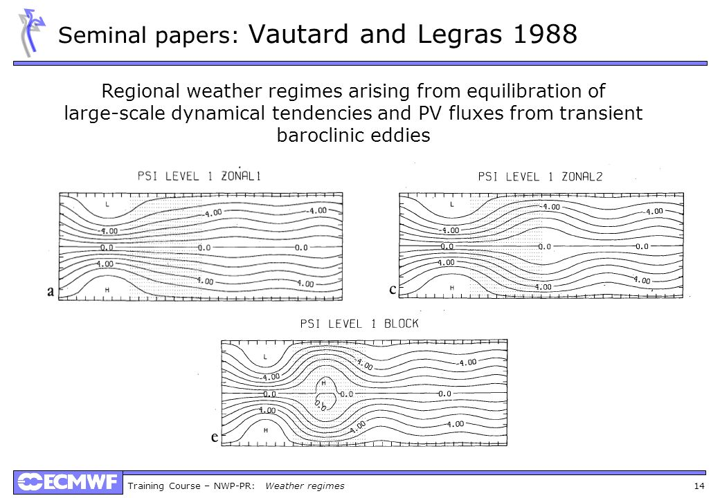 Seminal papers: Vautard and Legras 1988
