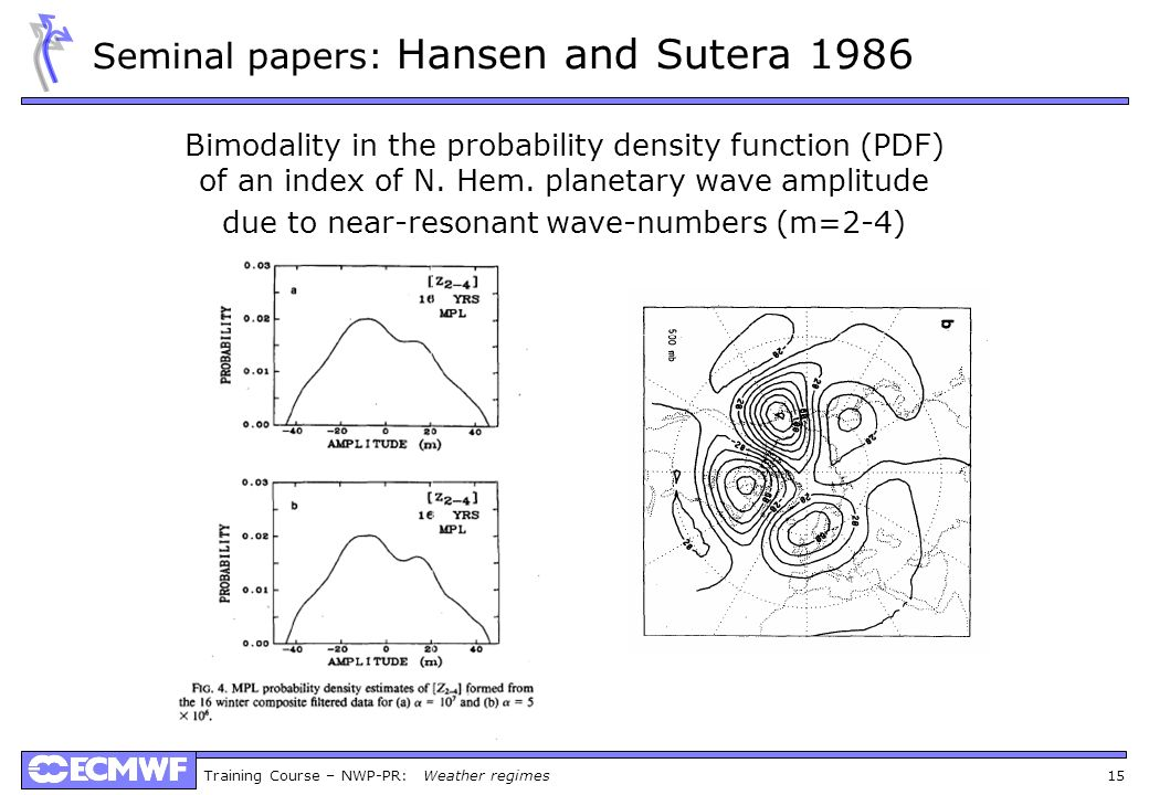 Seminal papers: Hansen and Sutera 1986