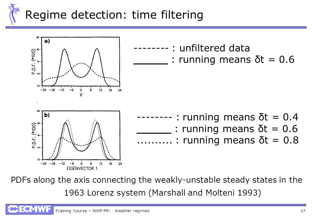 Regime detection: time filtering