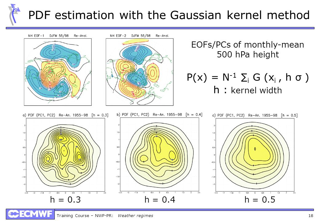 PDF estimation with the Gaussian kernel method