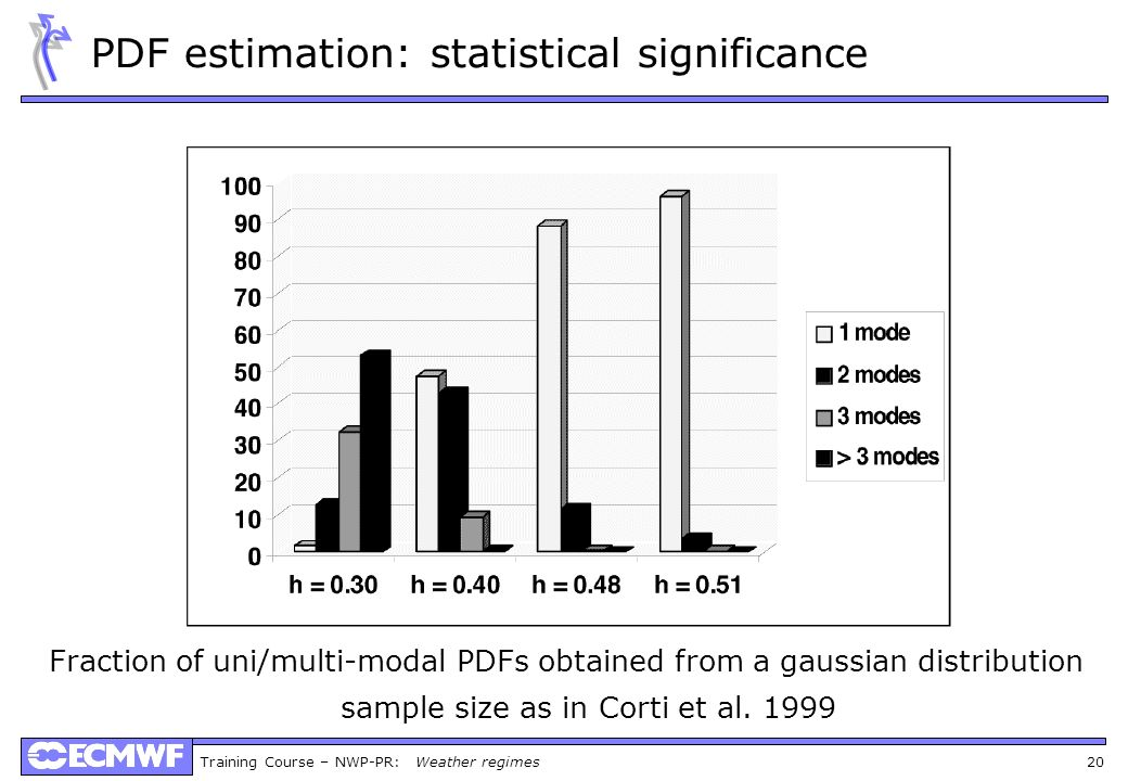 PDF estimation: statistical significance