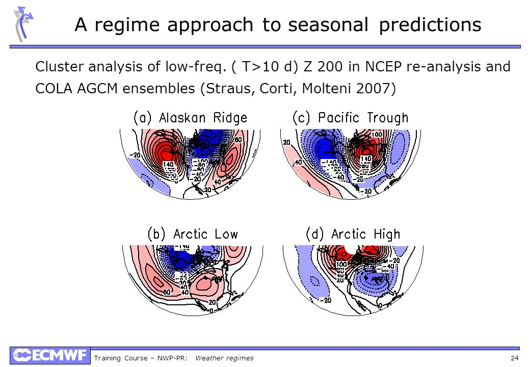 A regime approach to seasonal predictions